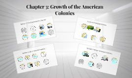 Chapter 3: Growth of the American Colonies