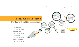 Service blueprint by nabilla gita on prezi malvernweather Choice Image