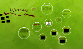 Inferencing in Text