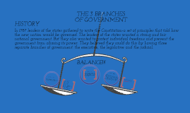 12th Grade History of The 3 Government Branches.