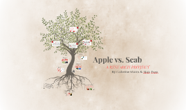 Apple vs. Scab