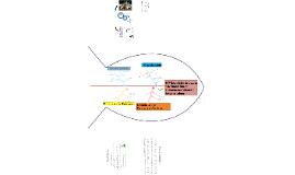 Copy of Factores para que las Pymes no cotizen en bolsa en Ecuador