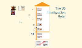 The Immigration Econolodge
