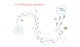Pittsburgh Marathon Multiple Sclerosis Dreams