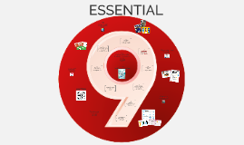Back to Essentials: Strategies for Success