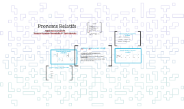 Les pronoms relatifs simples et composes