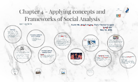 Chapter 4 - Applying concepts and Frameworks of Social Analy