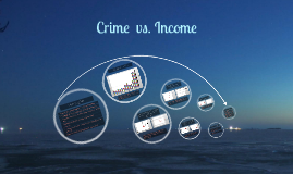 Crime rate vs. Income