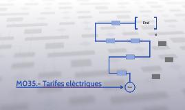 M035.- Tarifes elèctriques