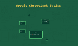 Google Chromebook Basics