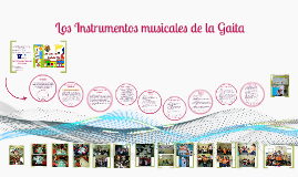 Los Instrumentos musicales de la Gaita