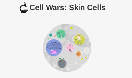 Cell Wars: Skin Cells