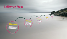 Reflection Steps