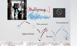 Bullying. Is it ever right?