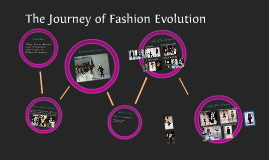 The Fashion Evolution