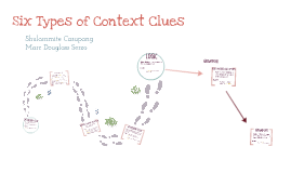 Revised six types of context clues