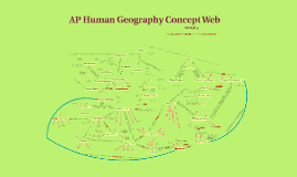 Assimilation Ap Human Geography