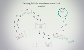 Copy of Planning for Performance Improvement (29/9/15)