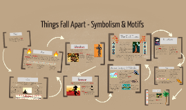 Copy of Things Fall Apart - Symbolism & Motifs