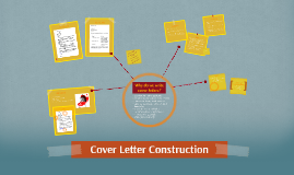 Webshop: Cover Letter Construction