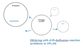 DEALing with drift-duffusion-reaction problems in VPLAN