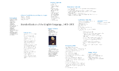 Standardization of the English language