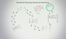Copy of Educational Technology Team Service Now Review