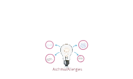 Asthma/Allergies