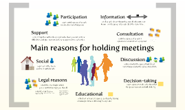 Reasons for holding meetings
