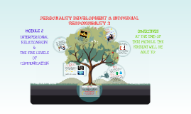 PERSONALITY DEVELOPMENT & INDIVIDUAL RESPONSIBILITY 2
