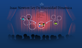 Copy of Ley De Newton De La Viscosidad