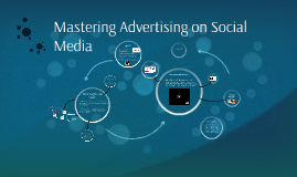 Copy of Mastering Advertising on Social Media