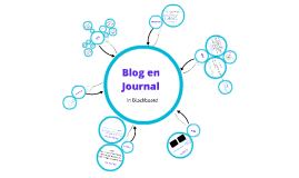 Blog en journal in Blackboard