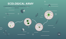 ECOLOGICAL ARMY