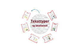 Teksttyper, overblik og karakteristika