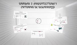 Copy of UNIDAD  2  ARQUITECTURA Y ENTORNO DE DESARROLLO
