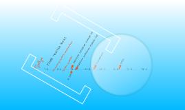 Tijdlijn Realisatielijn OpenDWR v0.1