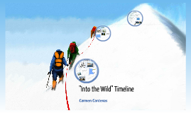 "Copy of ""Into the Wild"" Timeline"
