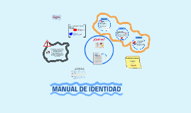 Comunicación corporativa - Manual de identidad