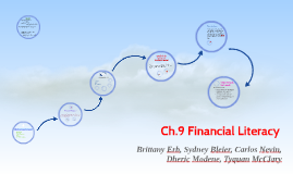 Copy of Financial Literacy