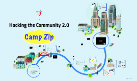 Hacking the Community 2.0
