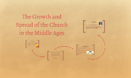 Religion in the Middle Ages
