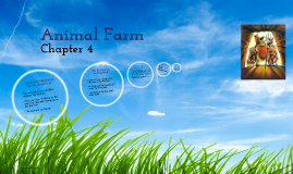 Animal Farm Chapter 4 Timeline