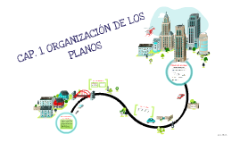 CAP. 1 ORGANIZACIÓN DE LOS PLANOS
