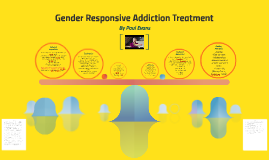 Gender Responsive Addiction Treatment