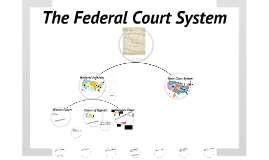 Copy of The Federal Court System