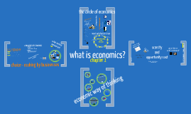 Copy of YODER | ch.1: what is economics? | ECONOMICS