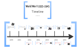 Copy of World War II Timeline