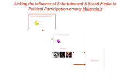 Linking the Influence of Entertainment and Social Media to P