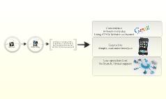 Future Banking Model